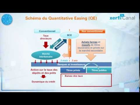 [Xerfi] Comprendre le Quantitative Easing (QE)