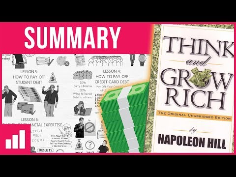Think and Grow Rich by Napoleon Hill – How to Be Rich ► Animated Book Summary