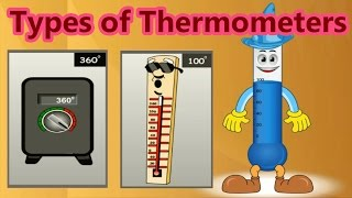 Various Types of Thermometers, Measuring Temperature, How They Are Used, Learning For Children