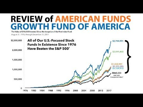"""Review of American Funds """"Growth Fund of America"""""""