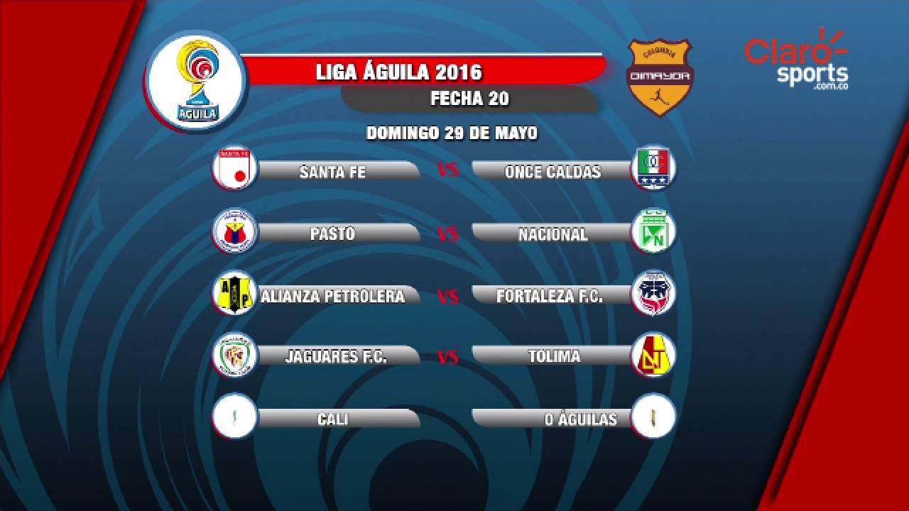 Tabla De Posiciones De La Liga Aguila 2016 | Calendar Template 2016