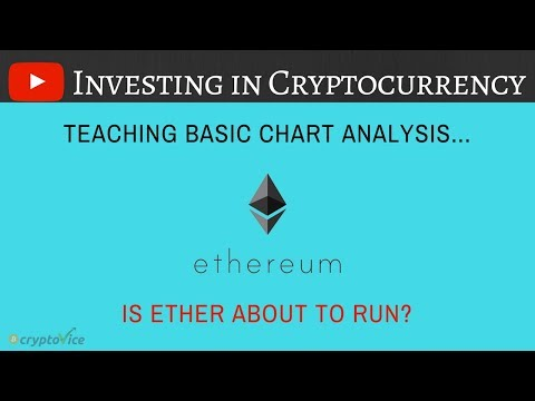 Is Ethereum (ETH) a Buy Based on The Charts? | How to Read Candlesticks