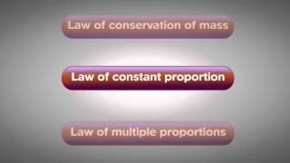 Laws of Chemical Combinations - Class 9 Tutorial