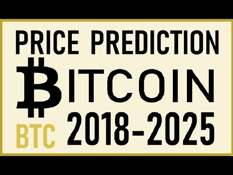 BITCOIN [BTC] REAL PRICE PREDICTION  2018-2025⚡BEST CRYPTO INVESTMENT⚡$$$