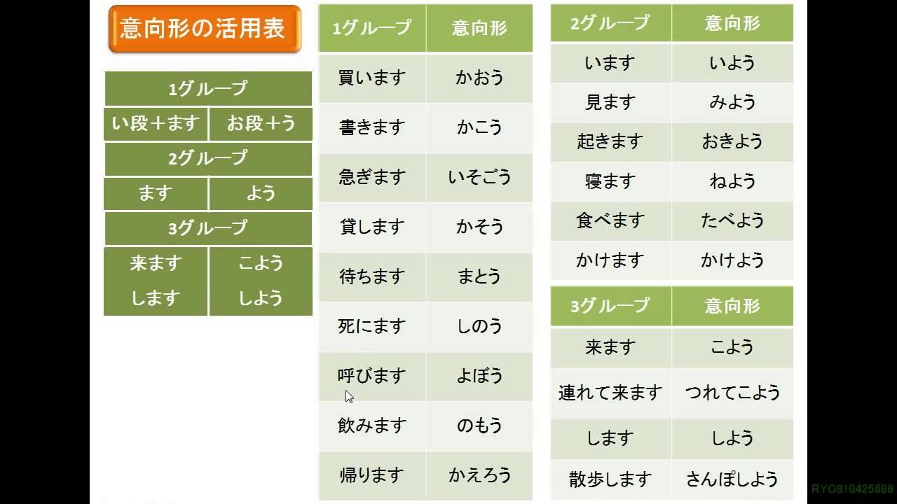 日本語学習 『動詞『意向形』の...