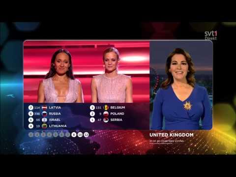 Eurovision 2015 - Full Voting [Swedish Commentary] (SVT) ᴴᴰ