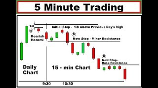 How to Trade the 5-Minute Chart with Price Action - 5 minute scalping trading strategy 2018