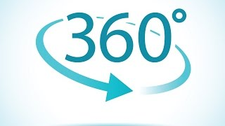 Forex 360 Trading and Market Analysis- How I trade the Forex market Successfully- Learn Forex Mentor