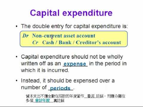 capital and revenue expenditure essay The importance of public expenditure management  through revenue and expenditures units, keep their importance in econ-  some applicate these rules in capital.