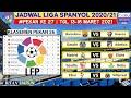 Jadwal Liga Spanyol Malam ini Pekan 27 | Barcelona vs Huesca | Klasemen La Liga 2021 | Live Bein