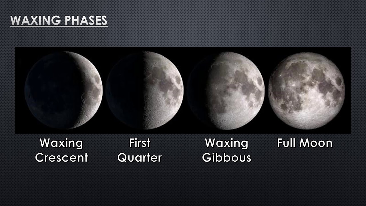 The Moon And Its Phases Youtube