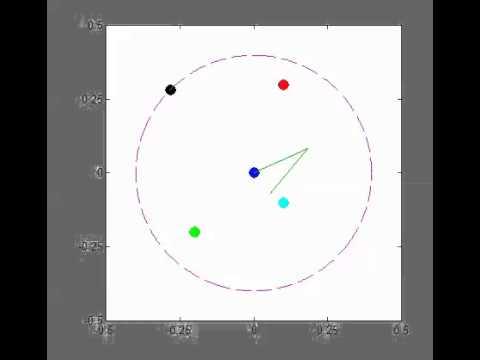 Stationary Target Tracking Using Double Pendulum  - Single Motor