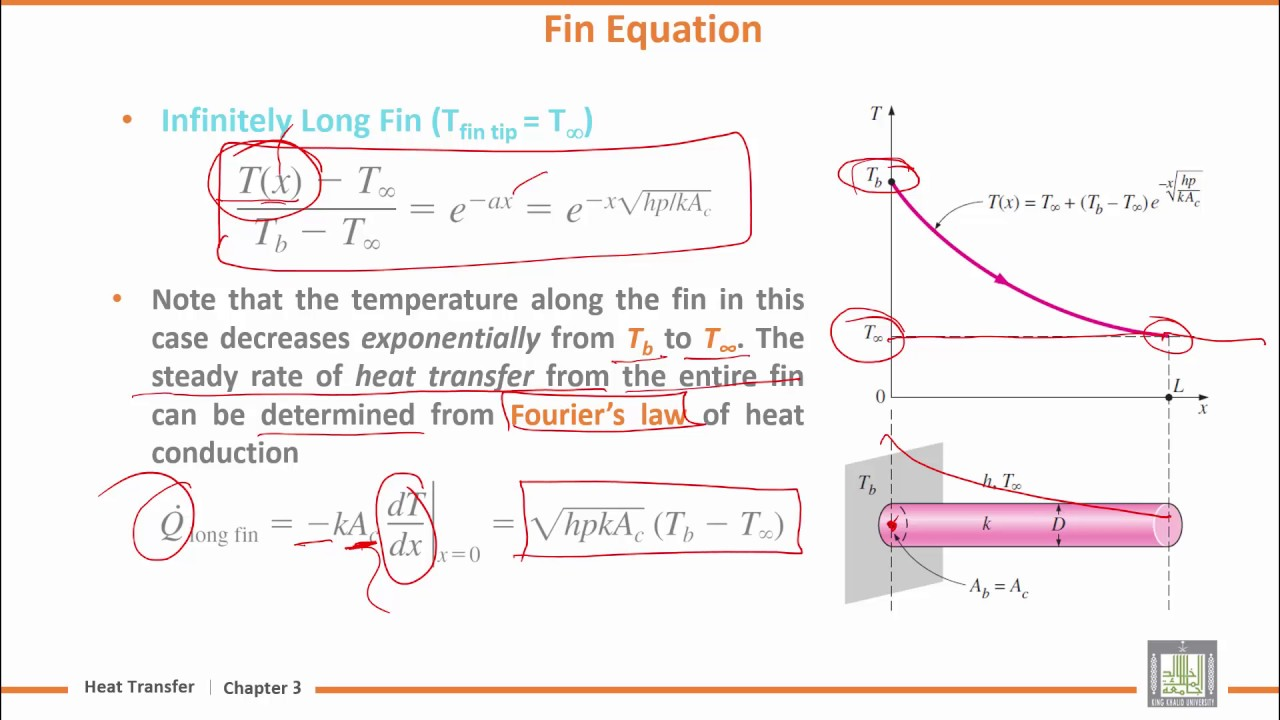 Heat Transfer Rate Equation