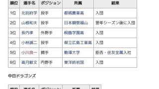 「1975年度新人選手選択会議 (日本プロ野球)」とは ウィキ動画