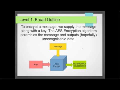 AES Encryption 1: Intro And Outline