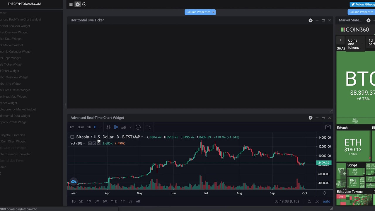 TheCryptoDash.com - Bitcoin Pump , bouncing ?  Don't Worry About Today's price :)