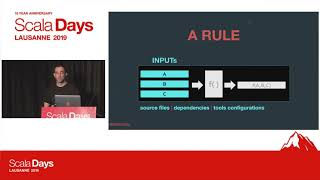Building Scala with Bazel - Natan Silnitsky
