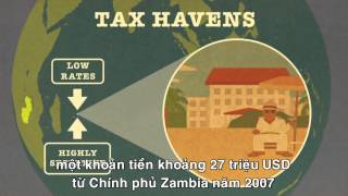 Sức mạnh thuế
