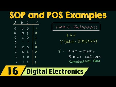 SOP and POS Form Examples