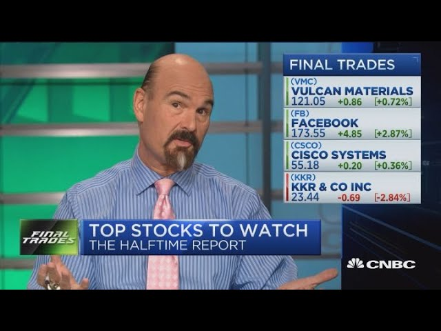 Final trades: KKR, Cisco Systems, Facebook, & Vulcan Materials