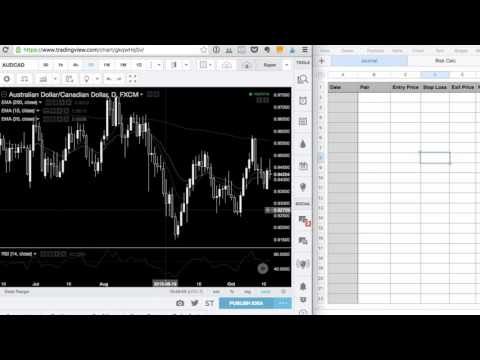 Tradingview Backtest Period | How To Backtest A Trading