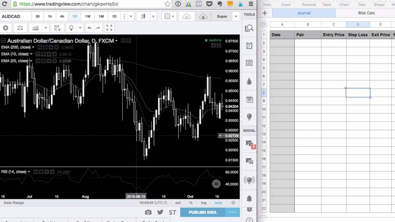 Forex how to get started