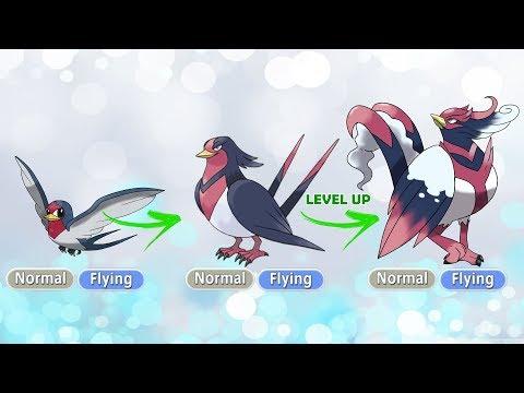 Future Pokemon Evolutions 3