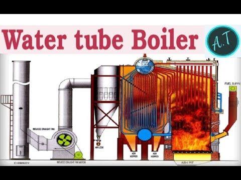 Water tube boiler - YouTube