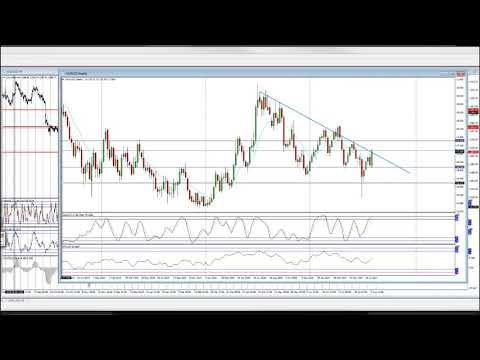 August week 3 trading news | Long-term Forex trading opportunities