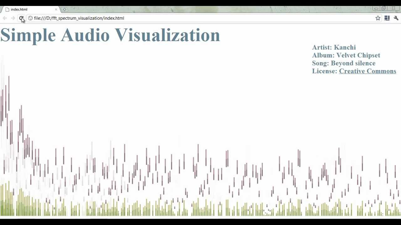Fft Visualization