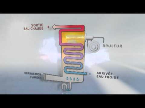 Chaudi re condensation de dietrich youtube - Chaudiere de dietrich a condensation ...