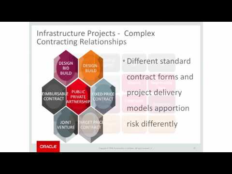 MPM Conference 2016: Yasser Mahmud: Oracle, Technology & Legacy