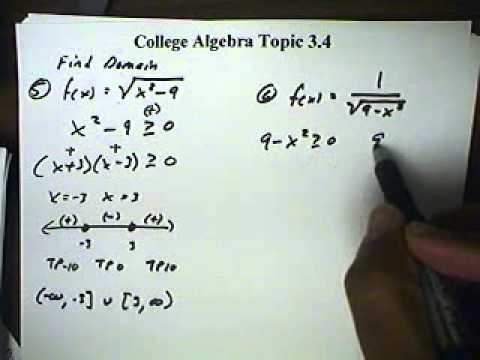 how to find the range of a function algebraically pdf