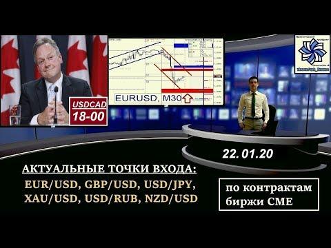 Прогноз курса валют: торговые сигналы по  EURUSD, GBPUSD (форекс по биржевым объемам CME) 22.01.20