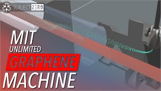 UNLIMITED GRAPHENE - MIT Graphene Roll to Roll CVD Explained