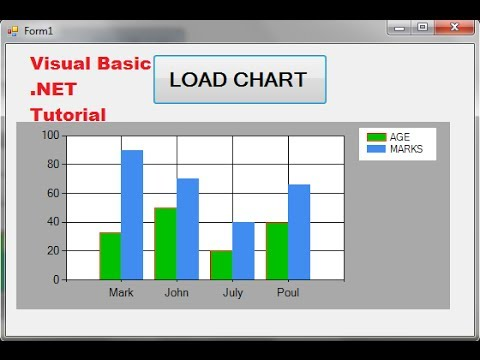 Visual Basic NET Tutorial 36 - How to use Chart /Graph in VBNET