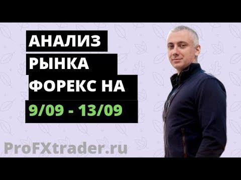 Аналитика валютного рынка Форекс на 9/09 — 13/09