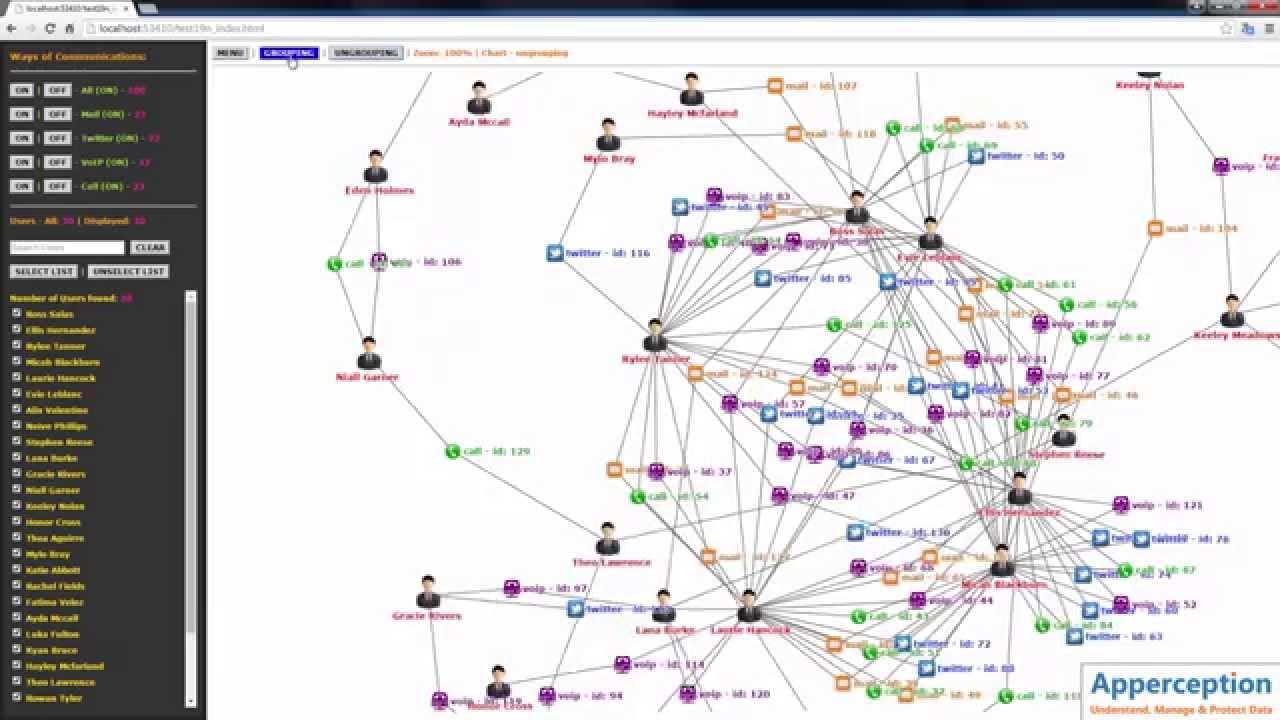 Data Visualisation D3 Network Relationship YouTube