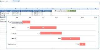 Диаграмма Ганта в Excel со смещением