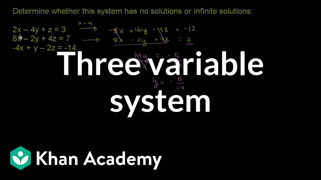 Solutions to three variable system | Algebra II | Khan Academy