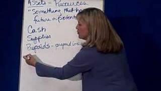 Accounting Basics 3- Assets thumbnail
