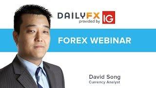 DailyFX: Key Themes & Trade Setups Ahead of FOMC June Meeting