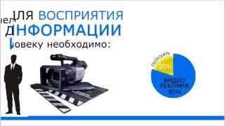 Самая эффективная реклама услуг(, 2015-02-17T07:47:25.000Z)