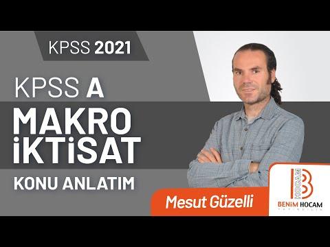 29) Mesut GÜZELLİ - IS - LM Modeli - Para Talebi Teorileri - I - (2018)
