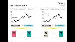Über 10% Zinsen: Wann und wie Sie am besten in Aktienanleihen investieren