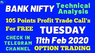 Bank Nifty Market Analysis for 11th Feb 2020 Monday Option Trading Strategy