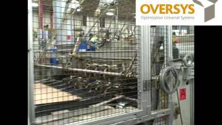 VIDEO OVERSYS U21030815 LANGSTON TITAN 2 COLOR ROTARY DIE CUTTER +STACKER