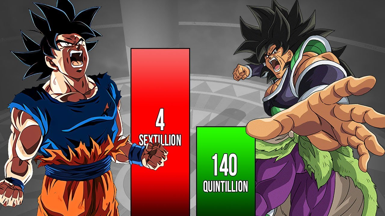Goku vs Broly POWER LEVELS 🔥 [ Dragon Ball Super Power Levels ]