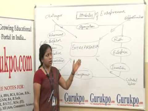 Attributes of Entrepreneur(BBA, MBA) Lecture by Dr. Tripti   Vijaywargia.