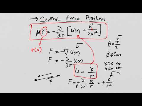 What Is General Relativity? Lesson 28: The Classical Central Force Problem - Orbit shape